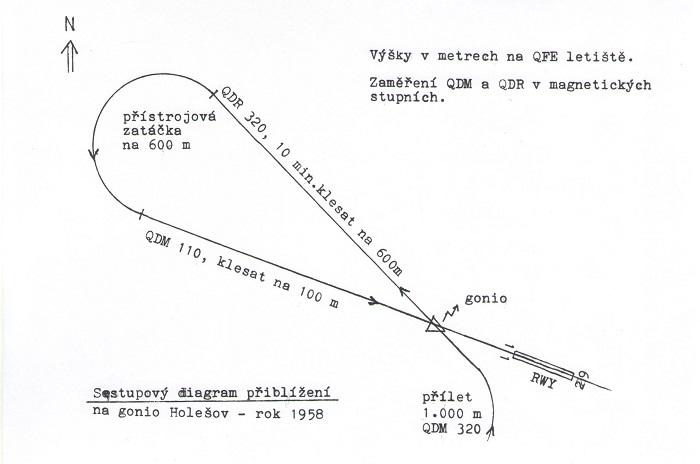 Goniometrická stanice Holešov